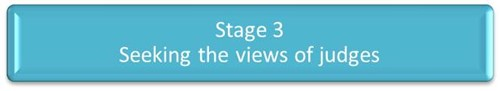 Stage 3 - Seeking the views of judges