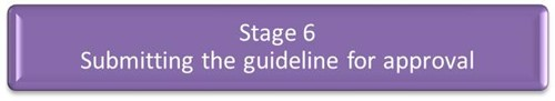 Stage 6 - Submitting the guideline for approval